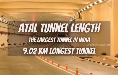 Atal Tunnel Length